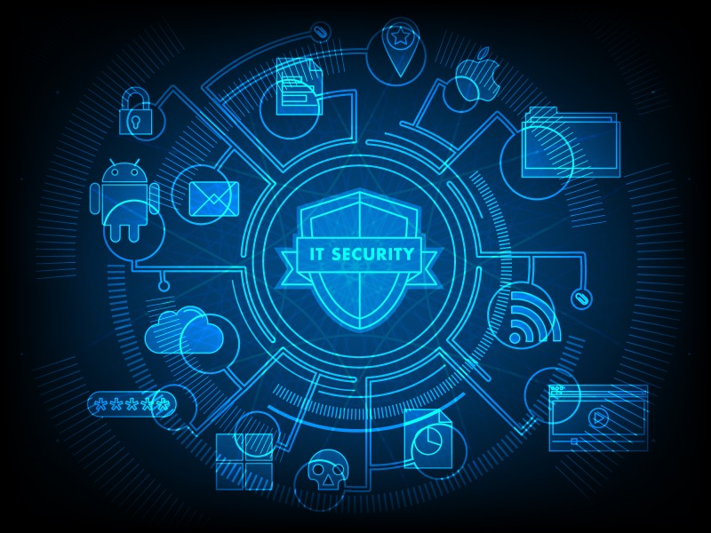 Blog » Strong security - why it's vital to growth